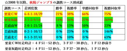 f:id:sanzo2004321:20201117172930p:plain