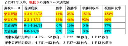 f:id:sanzo2004321:20201117182117p:plain
