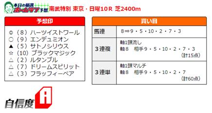 f:id:sanzo2004321:20201123171443p:plain