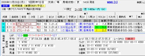 f:id:sanzo2004321:20201124131142p:plain