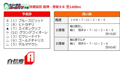 f:id:sanzo2004321:20201124131420p:plain