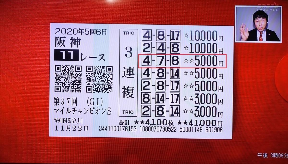 f:id:sanzo2004321:20201125155825j:plain