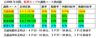 f:id:sanzo2004321:20201222142731p:plain