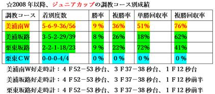 f:id:sanzo2004321:20210104131855p:plain