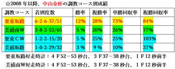 f:id:sanzo2004321:20210104150256p:plain