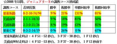 f:id:sanzo2004321:20210112181631p:plain