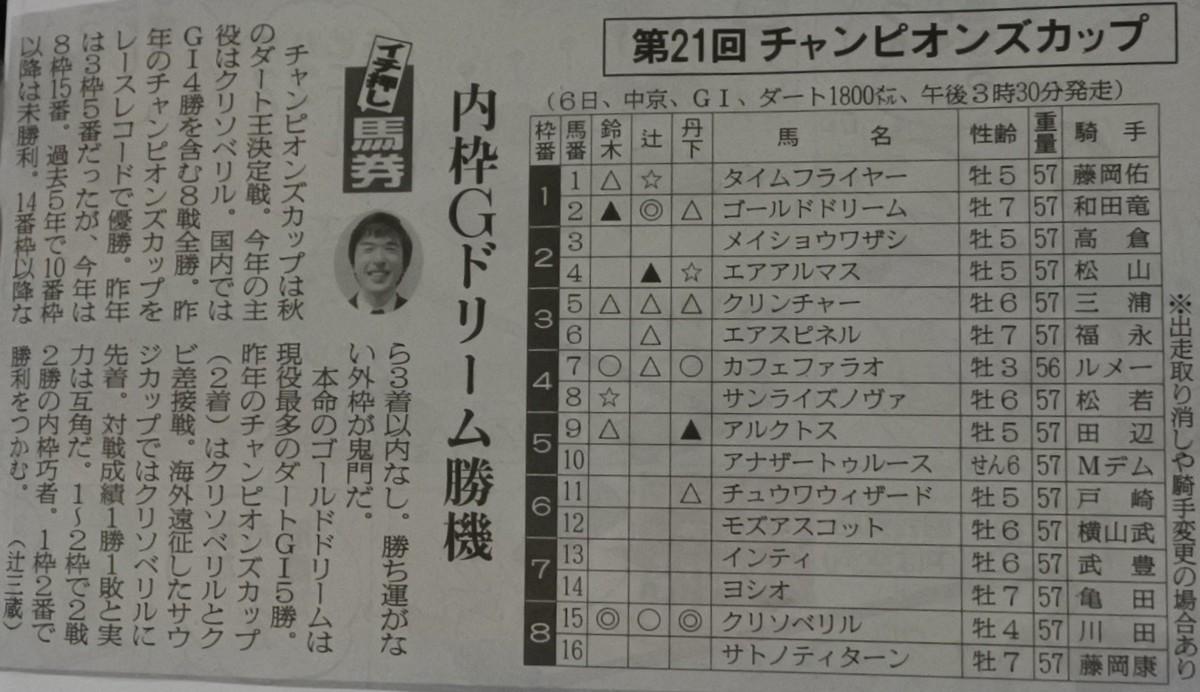 f:id:sanzo2004321:20210114123930j:plain