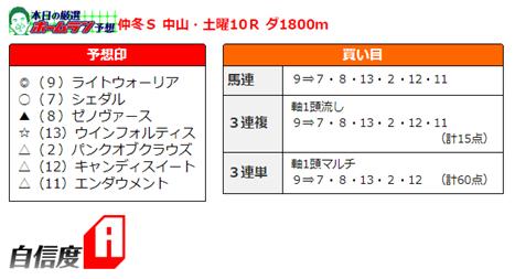f:id:sanzo2004321:20210114124331p:plain