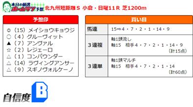 f:id:sanzo2004321:20210214180326p:plain