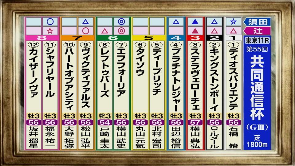 f:id:sanzo2004321:20210214192932j:plain