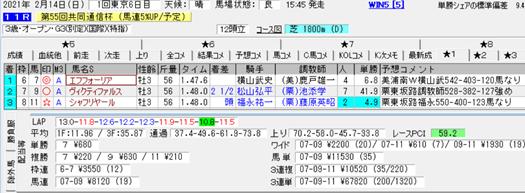 f:id:sanzo2004321:20210214193426p:plain