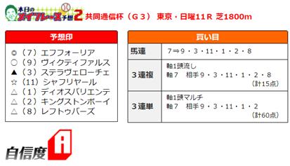 f:id:sanzo2004321:20210214193741p:plain