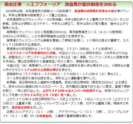 f:id:sanzo2004321:20210214193843p:plain
