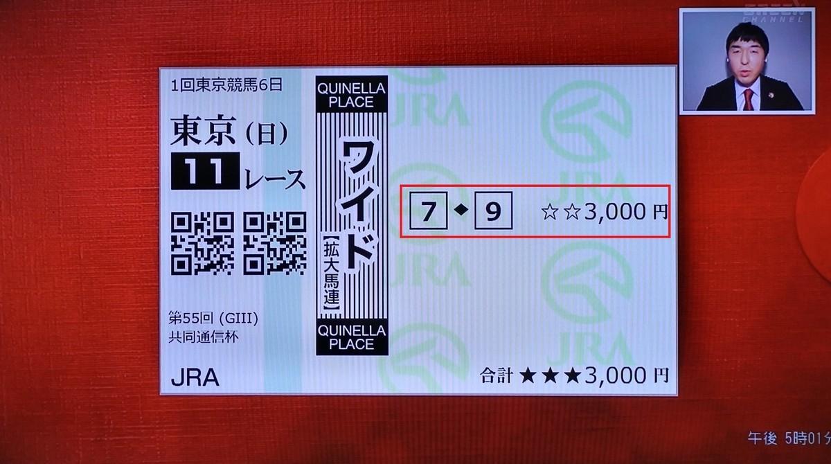 f:id:sanzo2004321:20210214195219j:plain