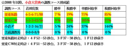 f:id:sanzo2004321:20210216202208p:plain