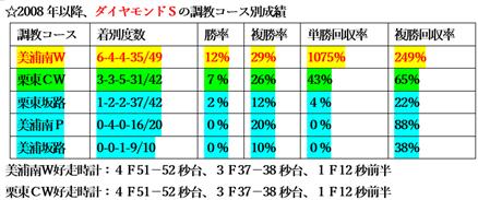 f:id:sanzo2004321:20210217181136p:plain
