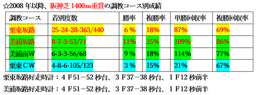 f:id:sanzo2004321:20210218185055p:plain