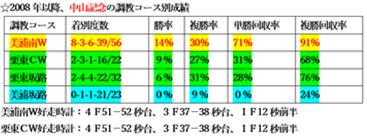 f:id:sanzo2004321:20210223144933p:plain