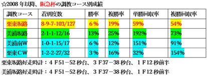 f:id:sanzo2004321:20210224180951p:plain