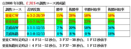 f:id:sanzo2004321:20210226113509p:plain