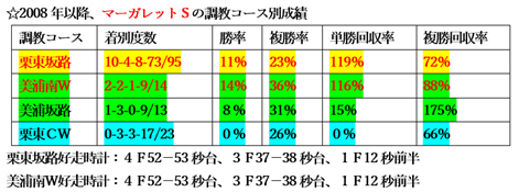 f:id:sanzo2004321:20210226122316p:plain