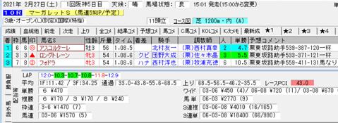 f:id:sanzo2004321:20210227164221p:plain