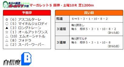 f:id:sanzo2004321:20210227164412p:plain