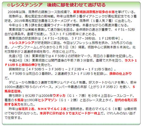 f:id:sanzo2004321:20210228192533p:plain