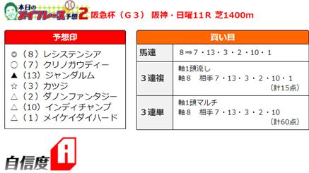 f:id:sanzo2004321:20210228193138p:plain