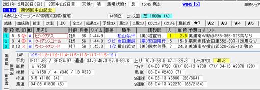 f:id:sanzo2004321:20210228193838p:plain