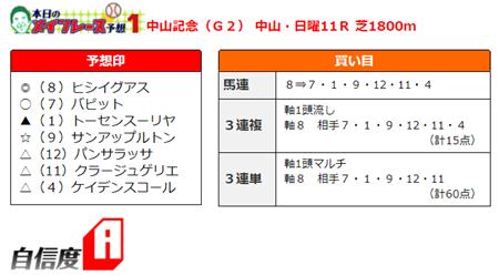 f:id:sanzo2004321:20210228193947p:plain
