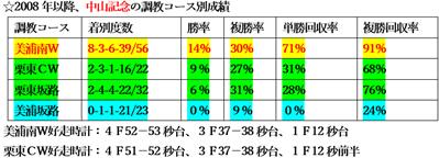 f:id:sanzo2004321:20210228194506p:plain