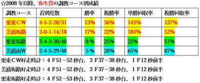 f:id:sanzo2004321:20210301184718p:plain