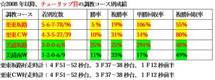 f:id:sanzo2004321:20210301193241p:plain