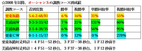 f:id:sanzo2004321:20210302162408p:plain
