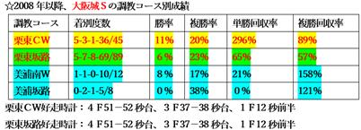 f:id:sanzo2004321:20210302170211p:plain