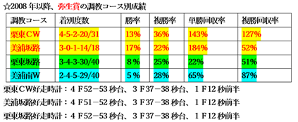 f:id:sanzo2004321:20210304123910p:plain