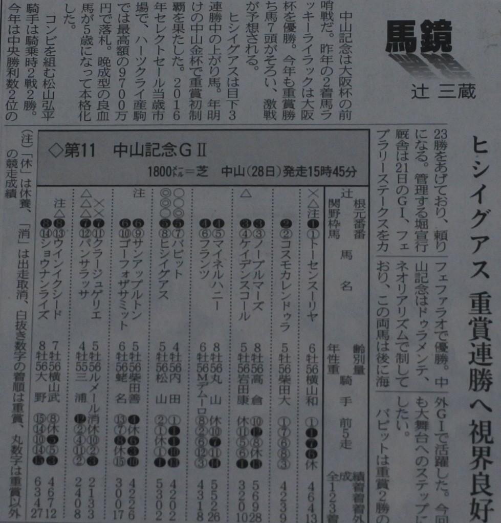 f:id:sanzo2004321:20210404163017j:plain