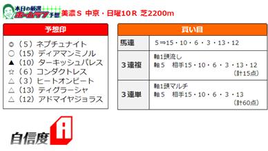 f:id:sanzo2004321:20210404163352p:plain