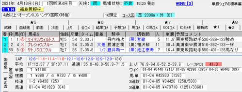 f:id:sanzo2004321:20210418203752p:plain