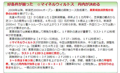 f:id:sanzo2004321:20210418204002p:plain
