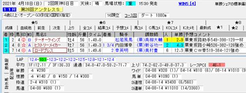 f:id:sanzo2004321:20210418211007p:plain