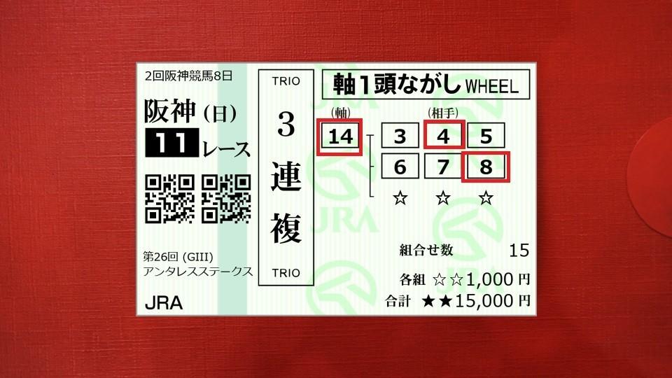 f:id:sanzo2004321:20210418211702j:plain