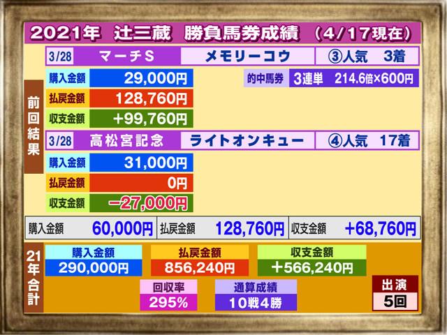 f:id:sanzo2004321:20210418211815j:plain