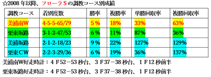f:id:sanzo2004321:20210421181541p:plain