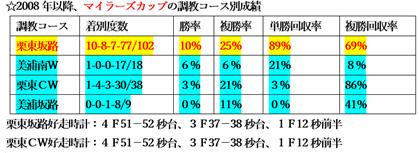 f:id:sanzo2004321:20210422122816p:plain