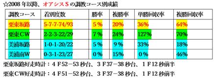 f:id:sanzo2004321:20210423131808p:plain