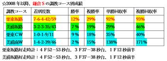 f:id:sanzo2004321:20210423154136p:plain