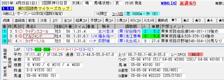 f:id:sanzo2004321:20210425160743p:plain