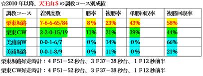 f:id:sanzo2004321:20210428131116p:plain